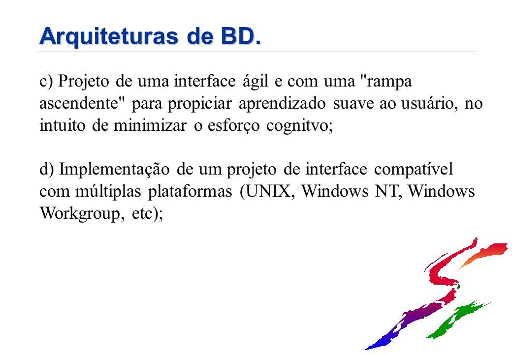 Arquiteturas de BD. c) Projeto de uma interface ágil e com uma