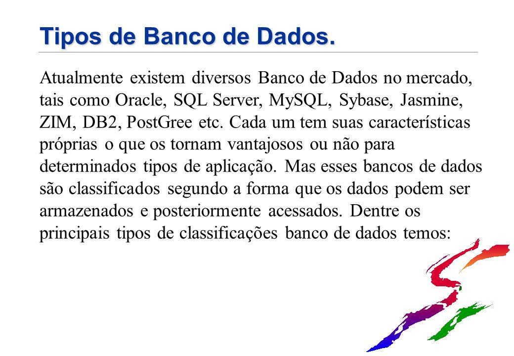 Banco de Dados Orientado a Objetos Representam os dados como coleções que obedecem propriedades.