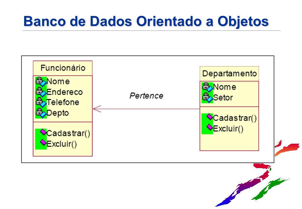 Banco de Dados Relacional O Modelo de Dados relacional representa os dados contidos em um Banco de Dados através de relações.