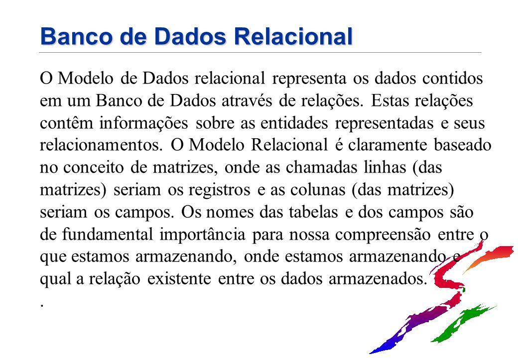 Banco de Dados Relacional O Modelo de Dados relacional representa os dados contidos em um Banco de Dados através de relações. Estas relações contêm in