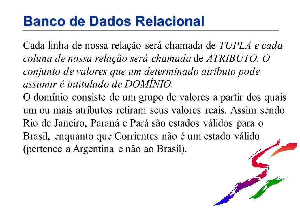 Banco de Dados Relacional Cada linha de nossa relação será chamada de TUPLA e cada coluna de nossa relação será chamada de ATRIBUTO. O conjunto de val