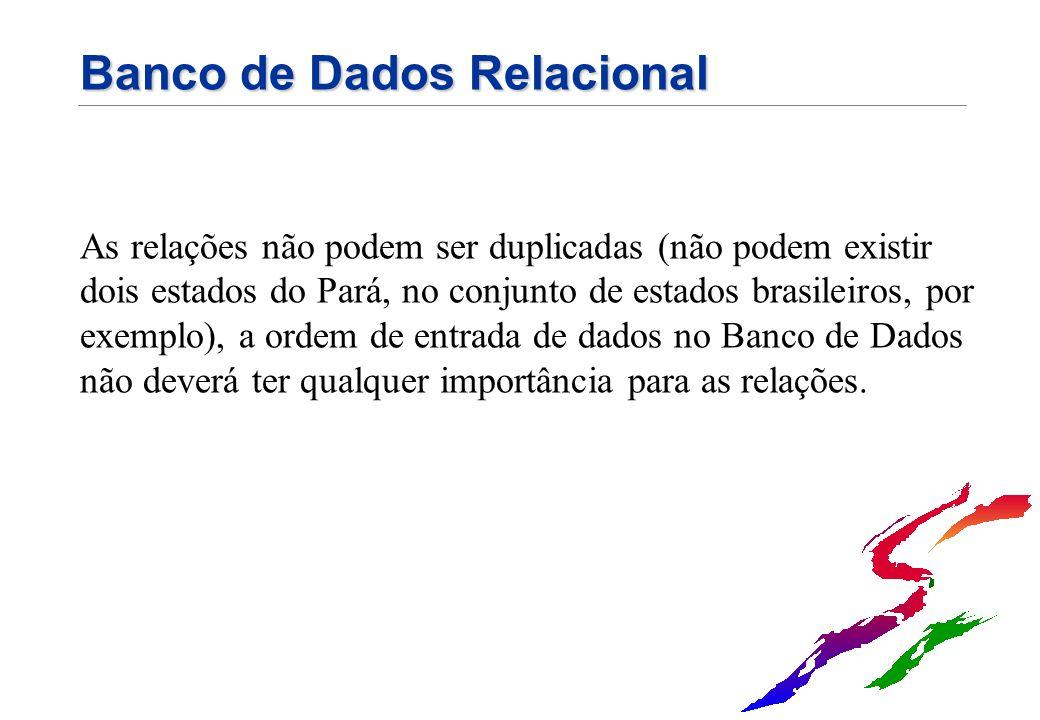 Banco de Dados Relacional Chamaremos de Chave Primária ao Atributo que definir um registro, dentre uma coleção de registros.