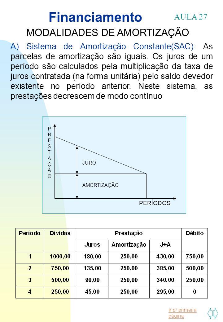 Ir p/ primeira página AULA 27 Financiamento MODALIDADES DE AMORTIZAÇÃO A) Sistema de Amortização Constante(SAC): As parcelas de amortização são iguais