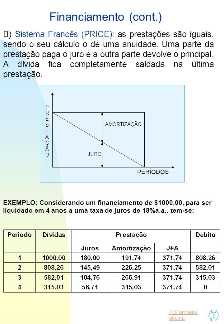 Ir p/ primeira página B) Sistema Francês (PRICE): as prestações são iguais, sendo o seu cálculo o de uma anuidade. Uma parte da prestação paga o juro