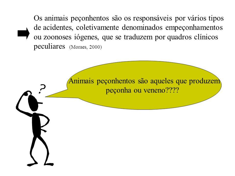 A definição de peçonha e veneno fudamenta-se origem Via de ação Animal Vegetal Mineral Sintética Oral Parenteral
