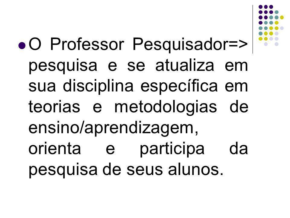 O Professor Pesquisador=> pesquisa e se atualiza em sua disciplina específica em teorias e metodologias de ensino/aprendizagem, orienta e participa da