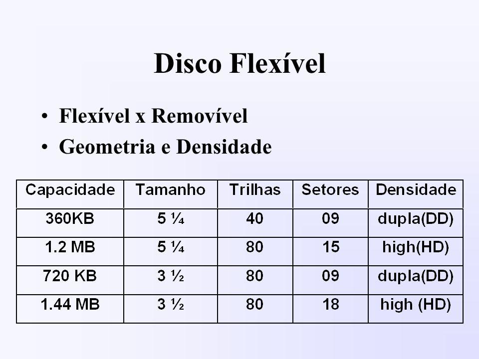 Flexível x Removível Geometria e Densidade