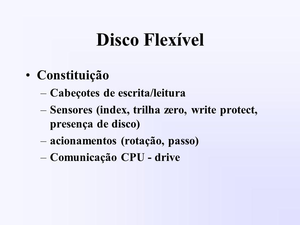 Disco Flexível Constituição –Cabeçotes de escrita/leitura –Sensores (index, trilha zero, write protect, presença de disco) –acionamentos (rotação, passo) –Comunicação CPU - drive