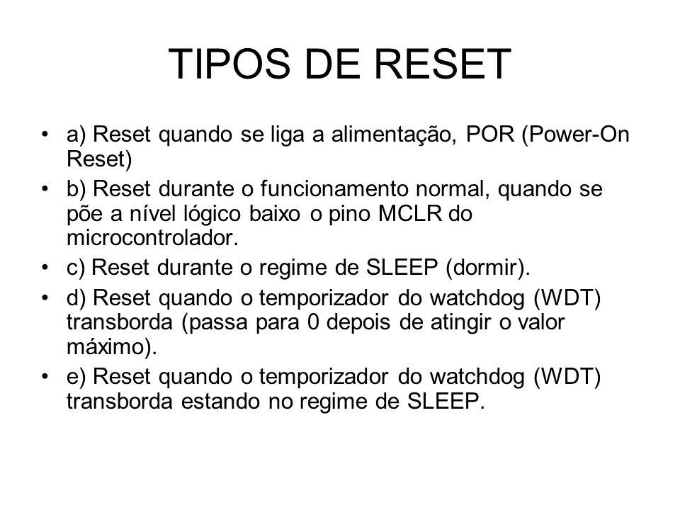 TIPOS DE RESET a) Reset quando se liga a alimentação, POR (Power-On Reset) b) Reset durante o funcionamento normal, quando se põe a nível lógico baixo
