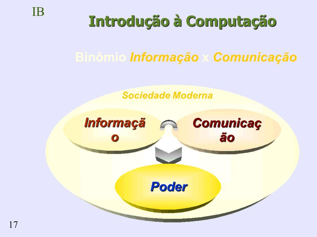 IB 17 Informaçã o Comunicaç ão Sociedade Moderna Poder Binômio Informação x Comunicação Introdução à Computação
