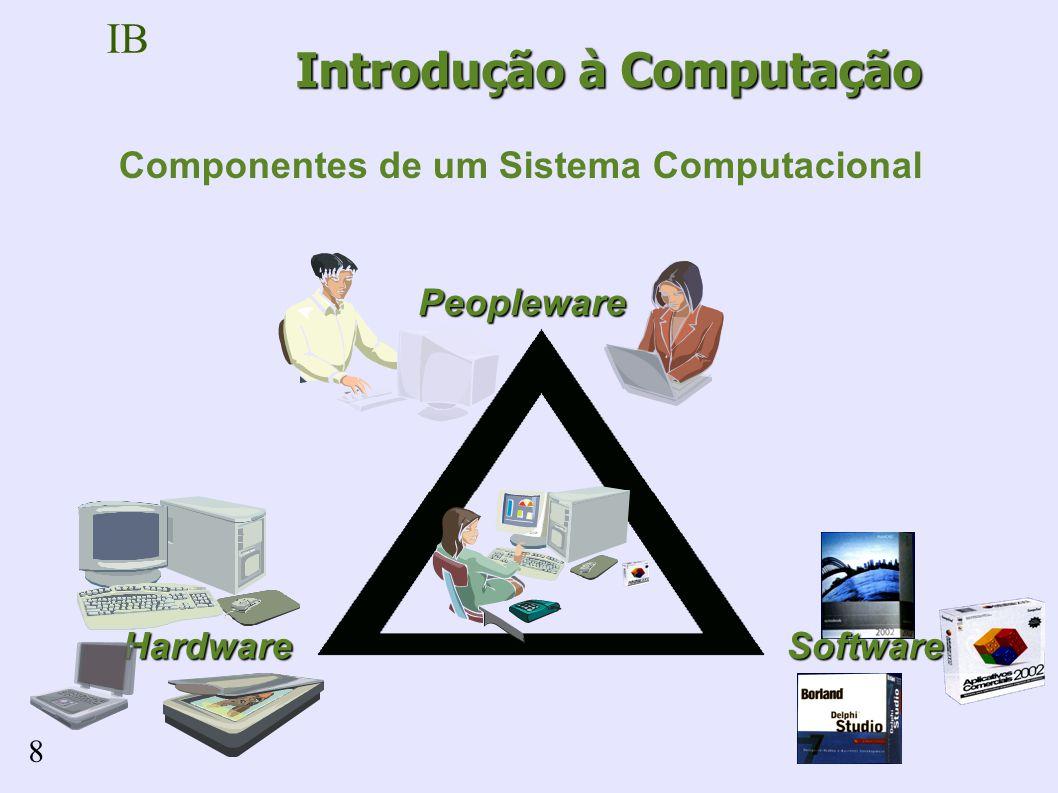 IB 8 Peopleware HardwareSoftware Componentes de um Sistema Computacional Introdução à Computação