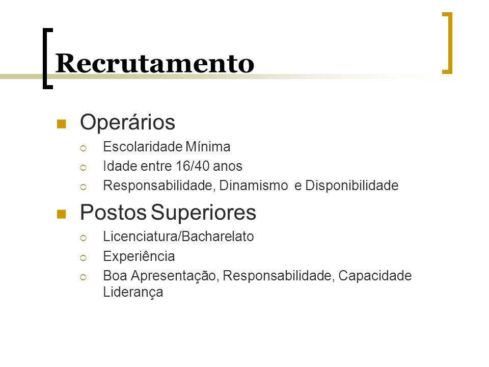 Recrutamento Operários Escolaridade Mínima Idade entre 16/40 anos Responsabilidade, Dinamismo e Disponibilidade Postos Superiores Licenciatura/Bachare