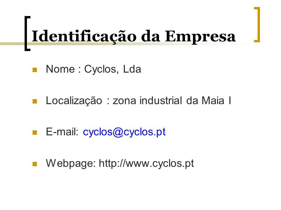 Identificação da Empresa Nome : Cyclos, Lda Localização : zona industrial da Maia I E-mail: cyclos@cyclos.pt Webpage: http://www.cyclos.pt