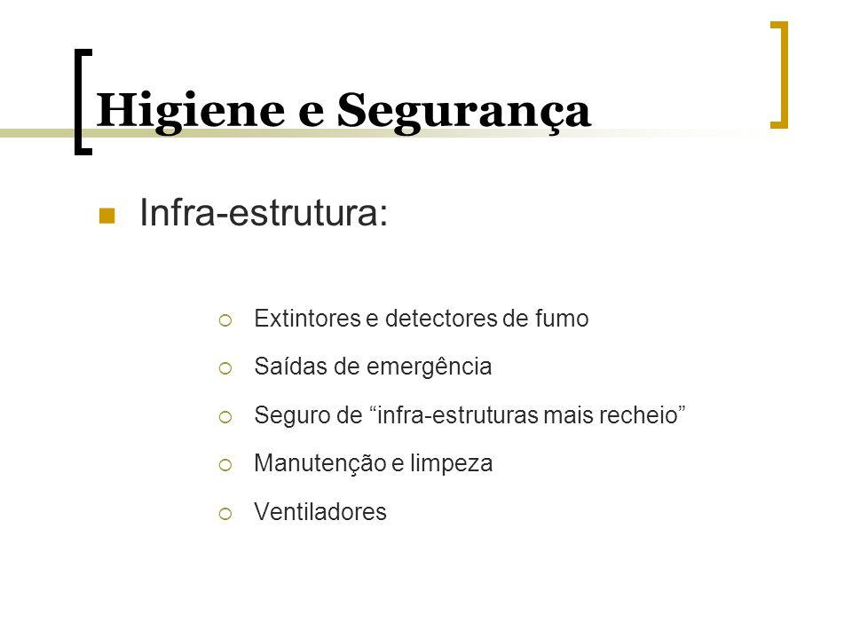 Higiene e Segurança Infra-estrutura: Extintores e detectores de fumo Saídas de emergência Seguro de infra-estruturas mais recheio Manutenção e limpeza