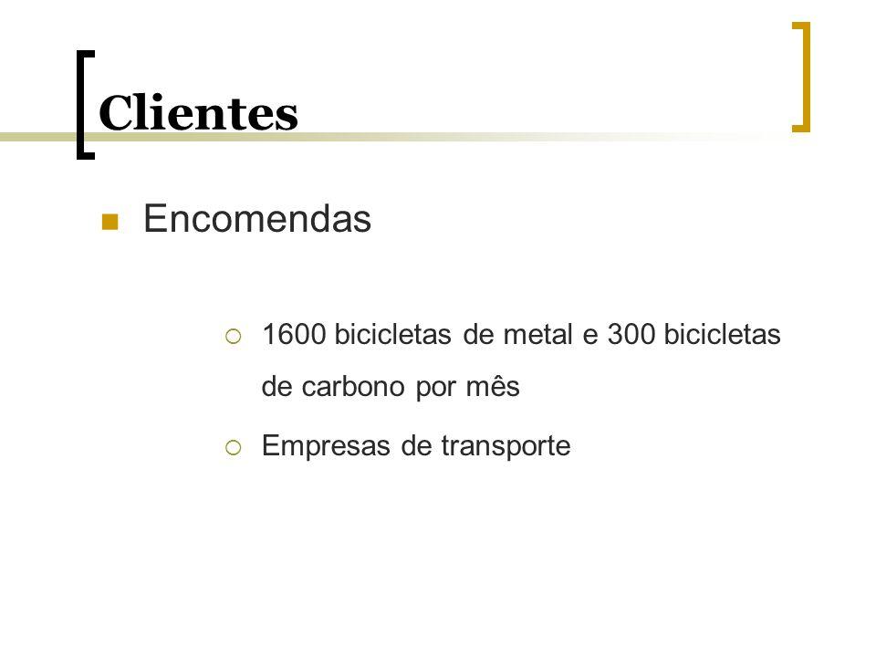 Clientes Encomendas 1600 bicicletas de metal e 300 bicicletas de carbono por mês Empresas de transporte