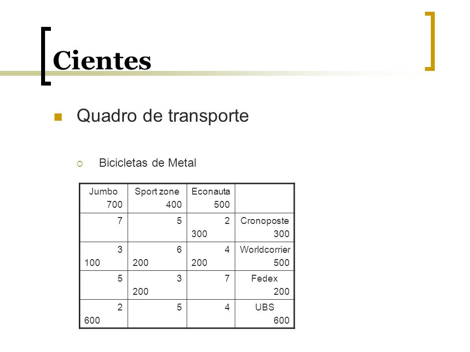 Cientes Quadro de transporte Bicicletas de Metal Jumbo 700 Sport zone 400 Econauta 500 752 300 Cronoposte 300 3 100 6 200 4 200 Worldcorrier 500 53 20