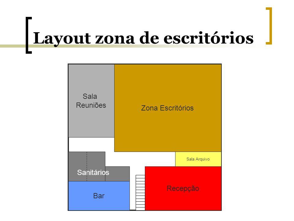 Layout zona de escritórios Sala Reuniões Zona Escritórios Sala Arquivo Recepção Bar Sanitários