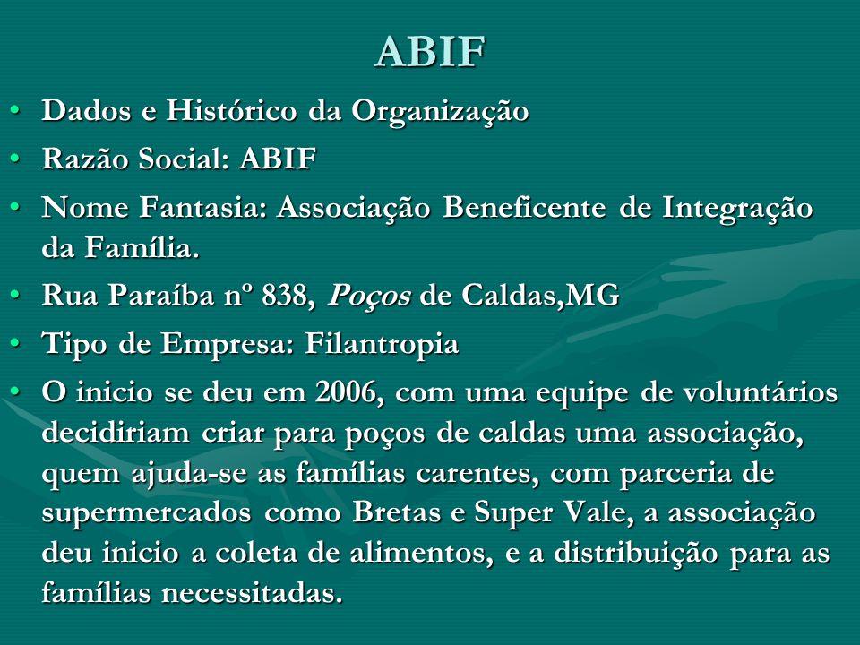 ABIF Dados e Histórico da OrganizaçãoDados e Histórico da Organização Razão Social: ABIFRazão Social: ABIF Nome Fantasia: Associação Beneficente de Integração da Família.Nome Fantasia: Associação Beneficente de Integração da Família.