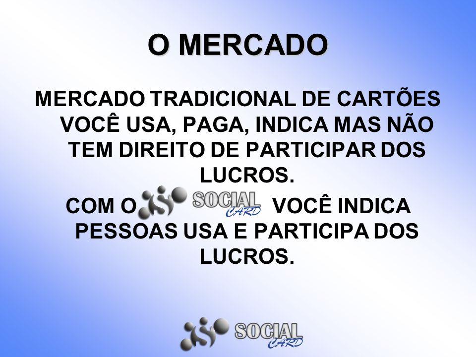 O MERCADO MERCADO TRADICIONAL DE CARTÕES VOCÊ USA, PAGA, INDICA MAS NÃO TEM DIREITO DE PARTICIPAR DOS LUCROS.
