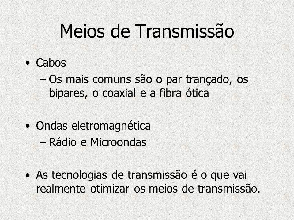 Meios de Transmissão Cabos –Os mais comuns são o par trançado, os bipares, o coaxial e a fibra ótica Ondas eletromagnética –Rádio e Microondas As tecn