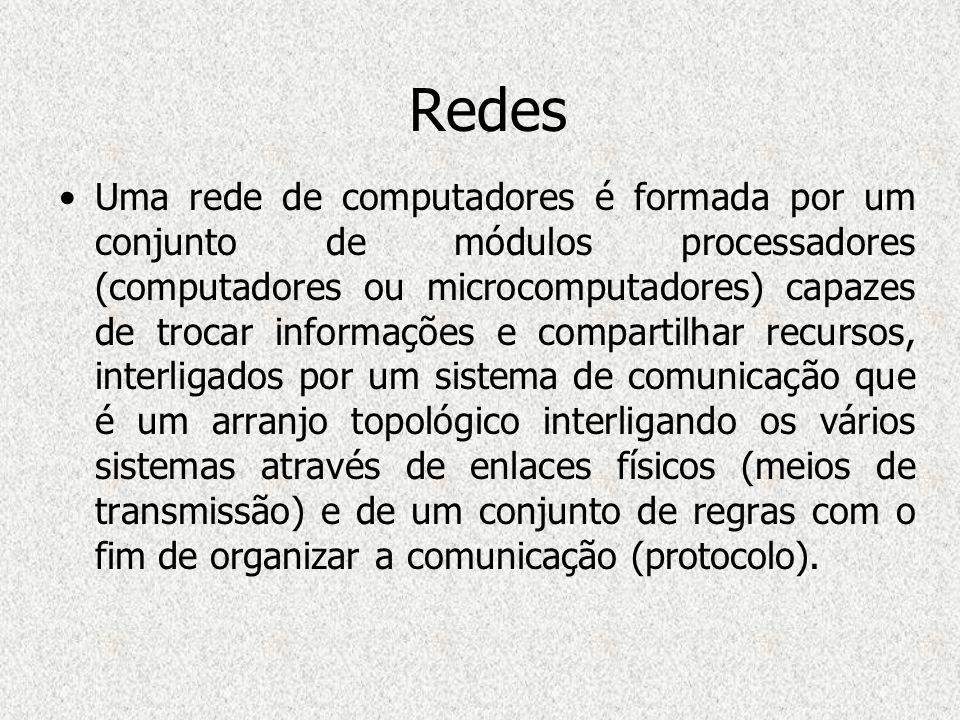 Redes Uma rede de computadores é formada por um conjunto de módulos processadores (computadores ou microcomputadores) capazes de trocar informações e