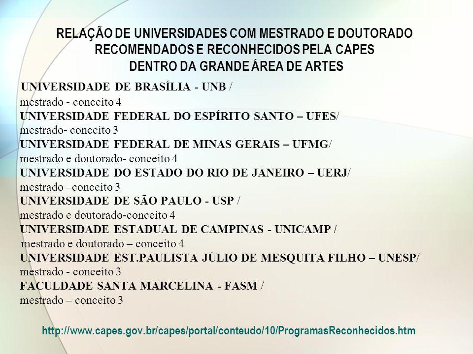 RELAÇÃO DE UNIVERSIDADES COM MESTRADO E DOUTORADO RECOMENDADOS E RECONHECIDOS PELA CAPES DENTRO DA GRANDE ÁREA DE ARTES UNIVERSIDADE DE BRASÍLIA - UNB / mestrado - conceito 4 UNIVERSIDADE FEDERAL DO ESPÍRITO SANTO – UFES/ mestrado- conceito 3 UNIVERSIDADE FEDERAL DE MINAS GERAIS – UFMG/ mestrado e doutorado- conceito 4 UNIVERSIDADE DO ESTADO DO RIO DE JANEIRO – UERJ/ mestrado –conceito 3 UNIVERSIDADE DE SÃO PAULO - USP / mestrado e doutorado-conceito 4 UNIVERSIDADE ESTADUAL DE CAMPINAS - UNICAMP / mestrado e doutorado – conceito 4 UNIVERSIDADE EST.PAULISTA JÚLIO DE MESQUITA FILHO – UNESP/ mestrado - conceito 3 FACULDADE SANTA MARCELINA - FASM / mestrado – conceito 3 http://www.capes.gov.br/capes/portal/conteudo/10/ProgramasReconhecidos.htm