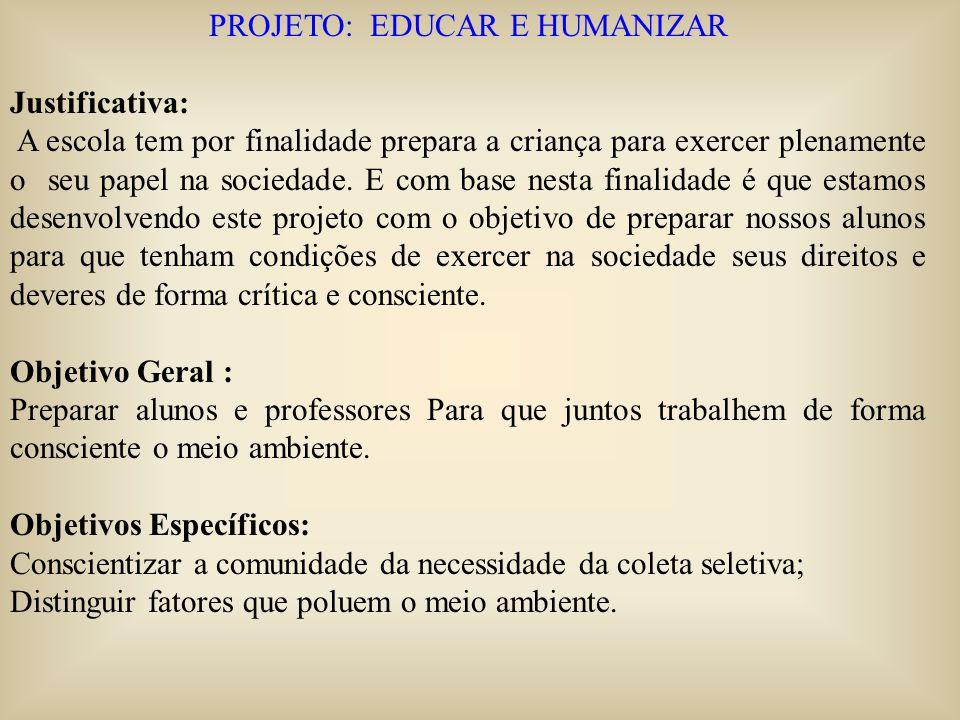 PROJETO EDUCAR E HUMANIZAR ANO: 2003 ESCOLA ESTADUAL SÃO FRANCISCO DE ASSIS CANÁPOLIS - MG