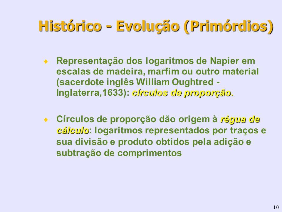 10 Histórico - Evolução (Primórdios) círculos de proporção. Representação dos logaritmos de Napier em escalas de madeira, marfim ou outro material (sa