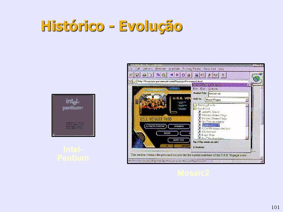 101 Mosaic2 Intel- Pentium Histórico - Evolução