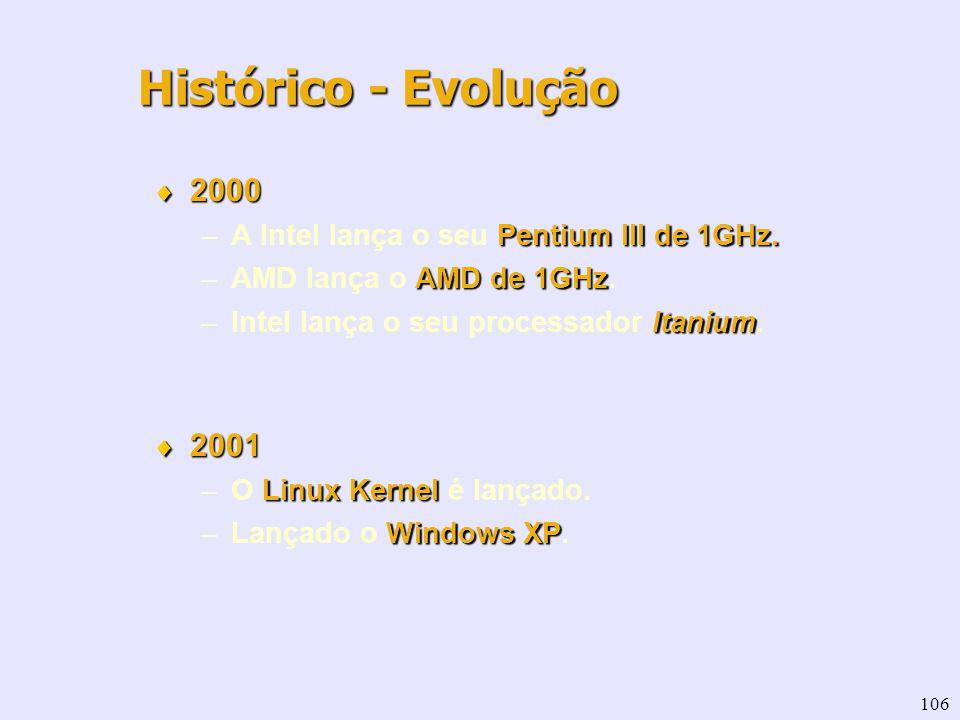106 2000 2000 Pentium III de 1GHz. –A Intel lança o seu Pentium III de 1GHz. AMD de 1GHz –AMD lança o AMD de 1GHz. Itanium –Intel lança o seu processa