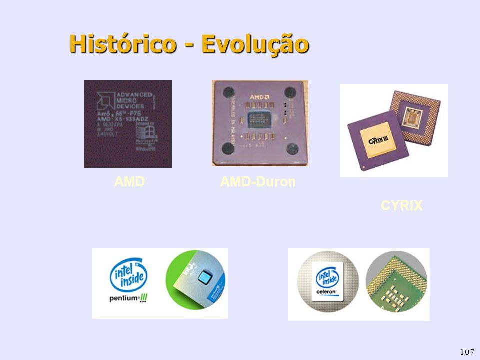 107 AMD-DuronAMD CYRIX Histórico - Evolução