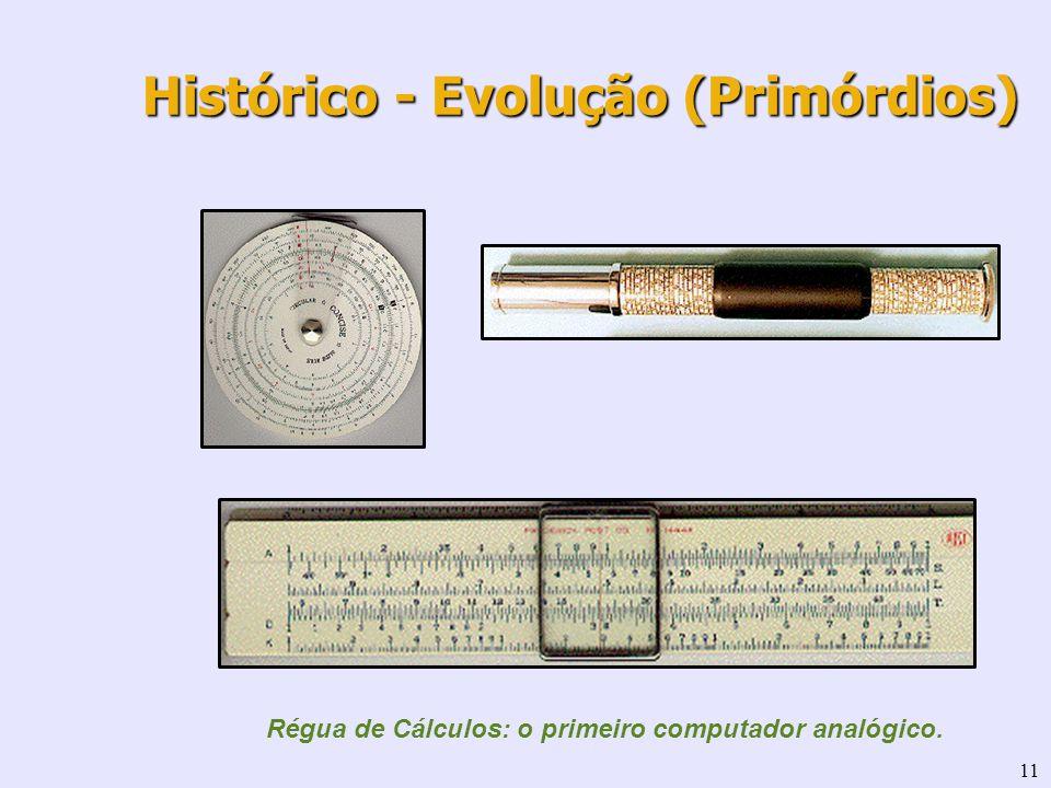 11 Régua de Cálculos: o primeiro computador analógico. Histórico - Evolução (Primórdios)
