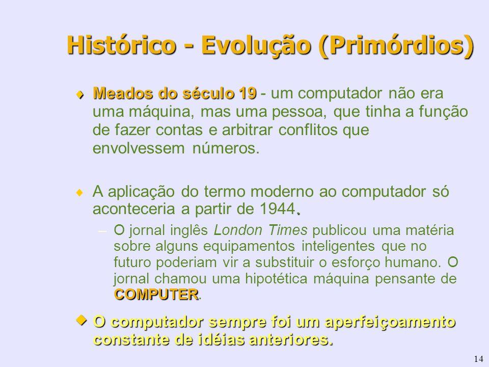 14 Meados do século 19 Meados do século 19 - um computador não era uma máquina, mas uma pessoa, que tinha a função de fazer contas e arbitrar conflito