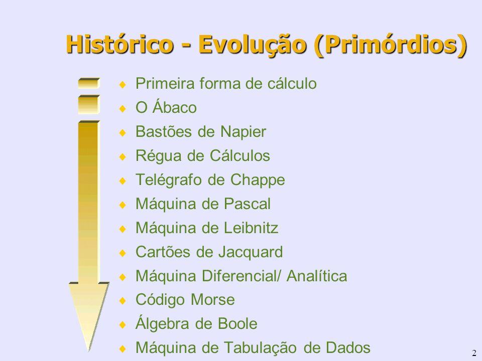 23 Histórico - Evolução (Primórdios) 1834 Máquina Analítica 1834 – Babbage inventou a precursora dos computadores digitais de hoje, a Máquina Analítica.