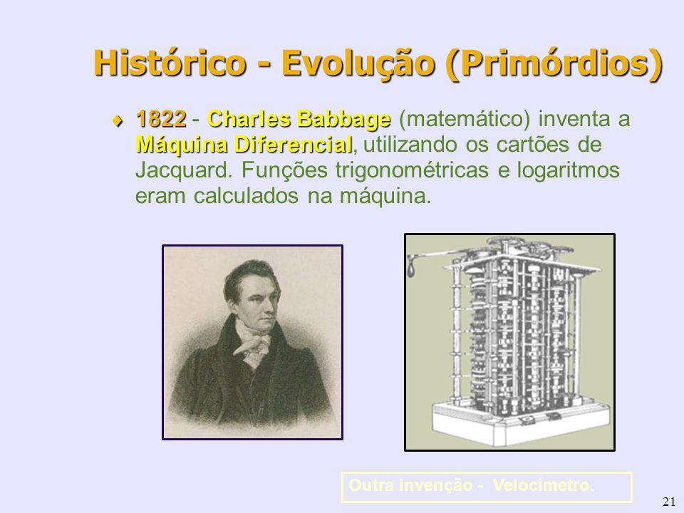 21 1822Charles Babbage Máquina Diferencial 1822 - Charles Babbage (matemático) inventa a Máquina Diferencial, utilizando os cartões de Jacquard. Funçõ