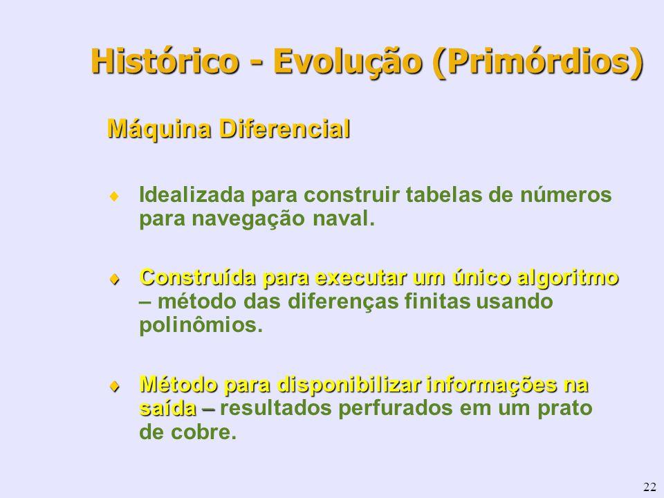 22 Histórico - Evolução (Primórdios) Máquina Diferencial Idealizada para construir tabelas de números para navegação naval. Construída para executar u