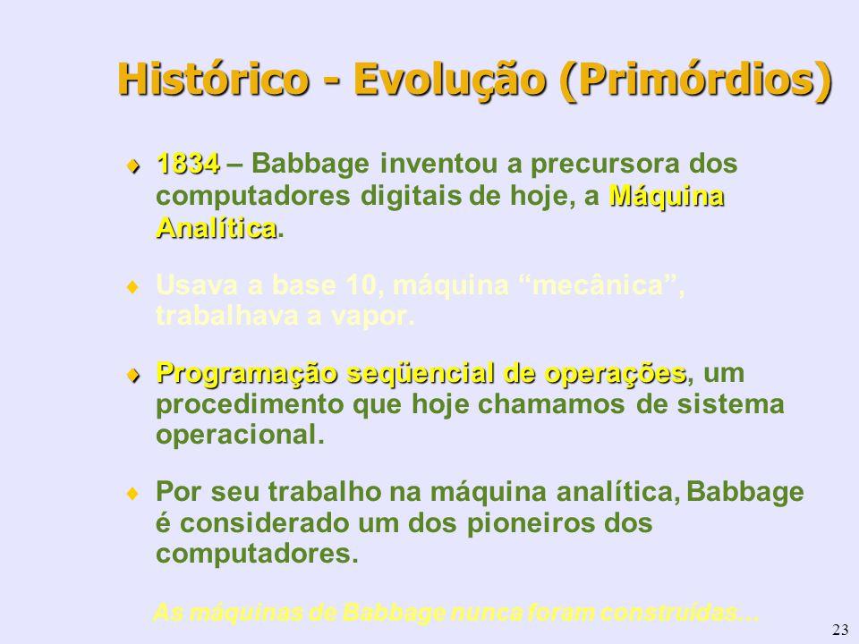 23 Histórico - Evolução (Primórdios) 1834 Máquina Analítica 1834 – Babbage inventou a precursora dos computadores digitais de hoje, a Máquina Analític