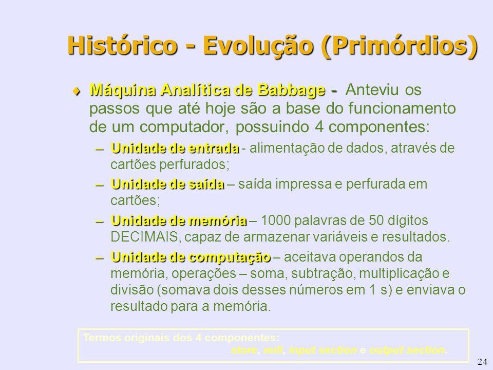 24 Histórico - Evolução (Primórdios) Máquina Analítica de Babbage - Máquina Analítica de Babbage - Anteviu os passos que até hoje são a base do funcio