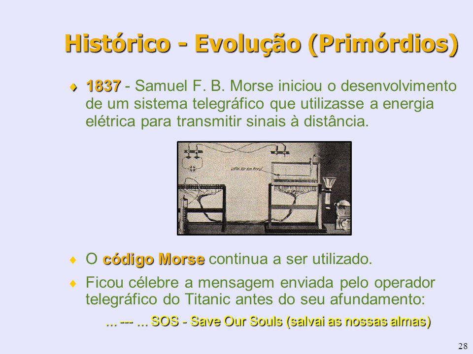 28 1837 1837 - Samuel F. B. Morse iniciou o desenvolvimento de um sistema telegráfico que utilizasse a energia elétrica para transmitir sinais à distâ
