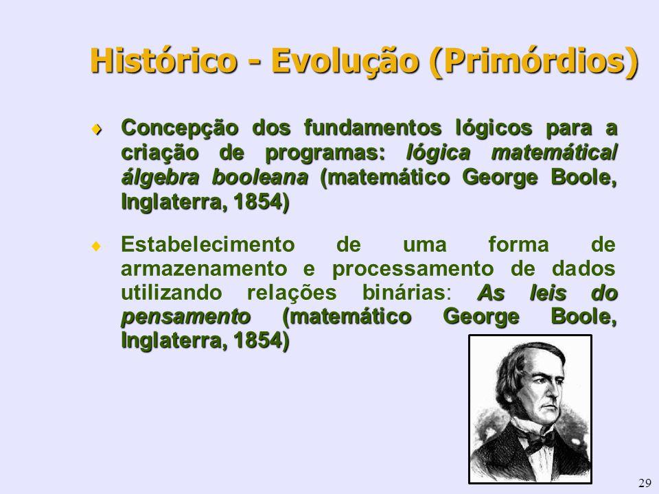 29 Histórico - Evolução (Primórdios) Concepção dos fundamentos lógicos para a criação de programas:lógica matemática/ álgebra booleana(matemático Geor