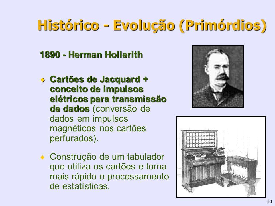 30 Histórico - Evolução (Primórdios) 1890 - Herman Hollerith Cartões de Jacquard + conceito de impulsos elétricos para transmissão de dados Cartões de