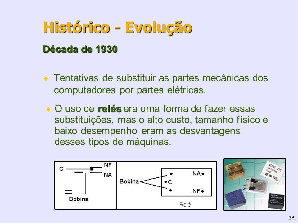 35 Década de 1930 Tentativas de substituir as partes mecânicas dos computadores por partes elétricas. relés O uso de relés era uma forma de fazer essa
