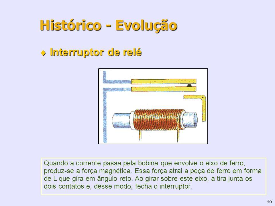 36 Interruptor de relé Interruptor de relé Histórico - Evolução Quando a corrente passa pela bobina que envolve o eixo de ferro, produz-se a força mag