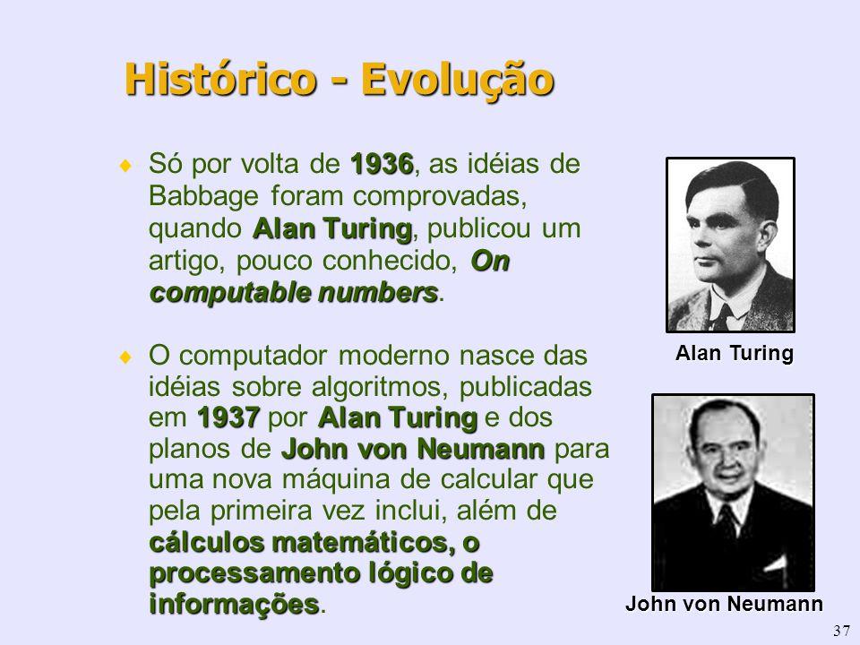 37 1936 Alan Turing On computable numbers Só por volta de 1936, as idéias de Babbage foram comprovadas, quando Alan Turing, publicou um artigo, pouco