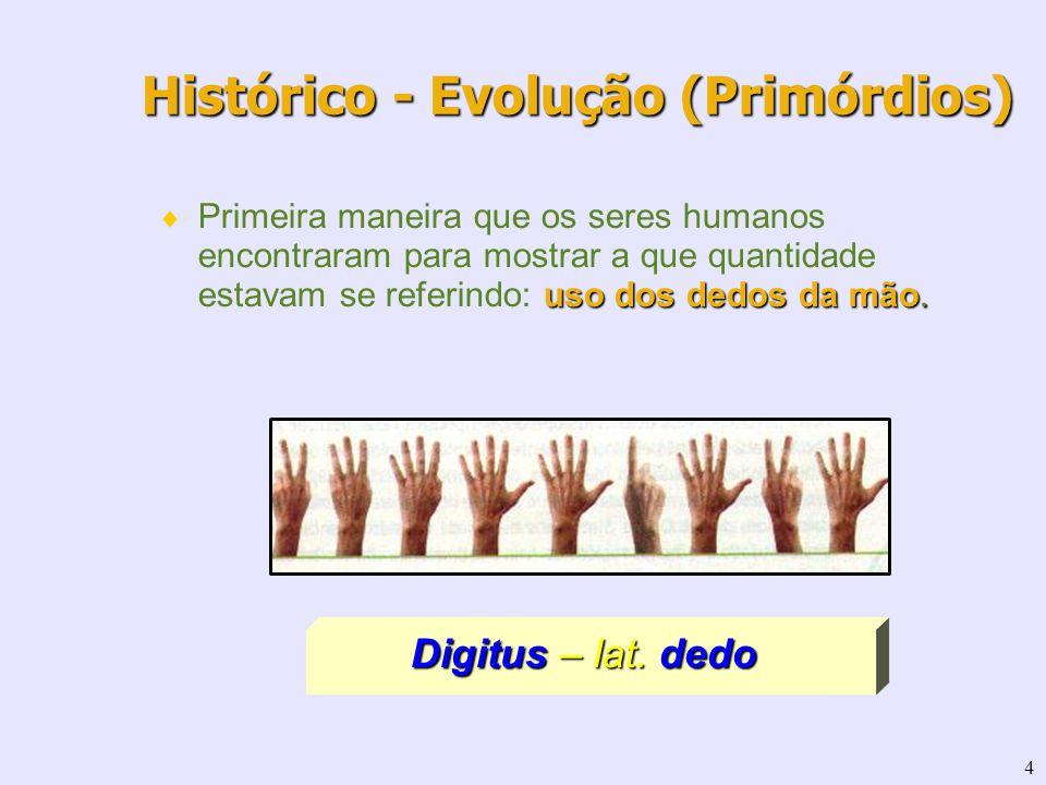 4 uso dos dedos da mão. Primeira maneira que os seres humanos encontraram para mostrar a que quantidade estavam se referindo: uso dos dedos da mão. Di