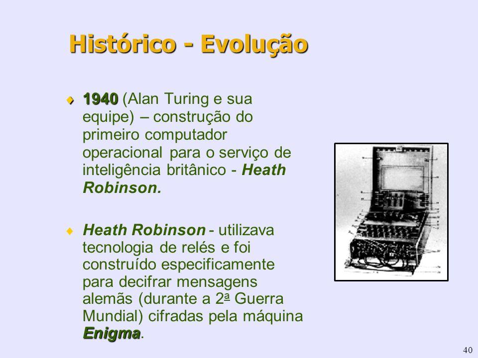 40 1940 1940 (Alan Turing e sua equipe) – construção do primeiro computador operacional para o serviço de inteligência britânico - Heath Robinson. Eni