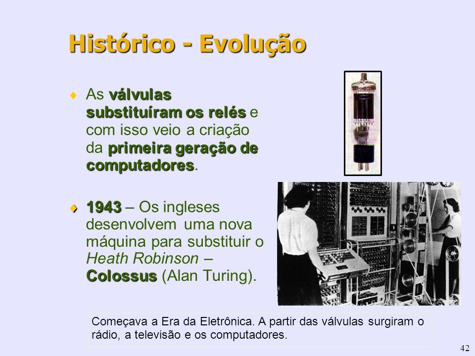 42 válvulas substituíram os relés primeira geração de computadores As válvulas substituíram os relés e com isso veio a criação da primeira geração de