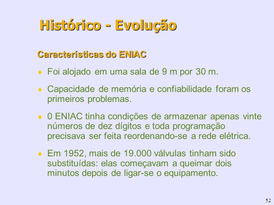 52 Características do ENIAC Foi alojado em uma sala de 9 m por 30 m. Capacidade de memória e confiabilidade foram os primeiros problemas. 0 ENIAC tinh