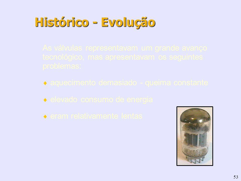 53 As válvulas representavam um grande avanço tecnológico, mas apresentavam os seguintes problemas: aquecimento demasiado - queima constante elevado c