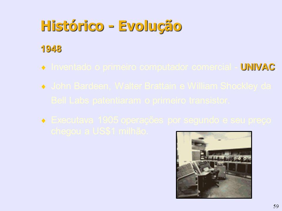 59 1948 UNIVAC Inventado o primeiro computador comercial - UNIVAC. John Bardeen, Walter Brattain e William Shockley da Bell Labs patentiaram o primeir